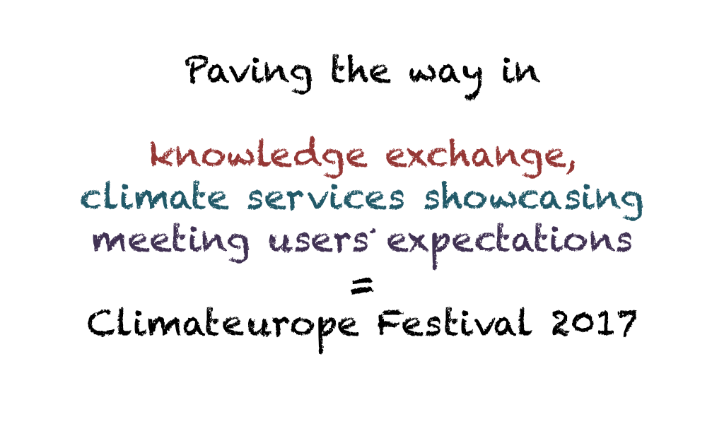 Climateurope Festival banner